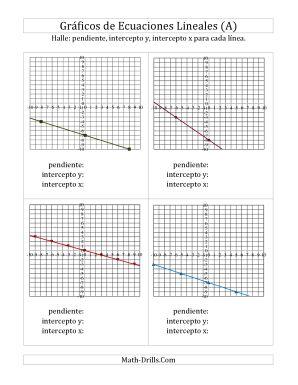 Halla la Pendiente y el Intercepto X de un Gráfico (E)