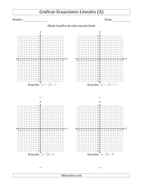 Graficar Ecuaciones con Pendiente e Interceptos (A)