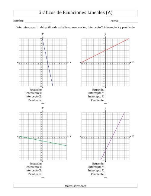 Halla la Pendiente, los Interceptos y la Ecuación de un Gráfico (A)