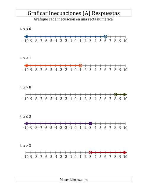 Lujoso Desigualdades Lineales Hoja De Trabajo Imagen - hojas de ...