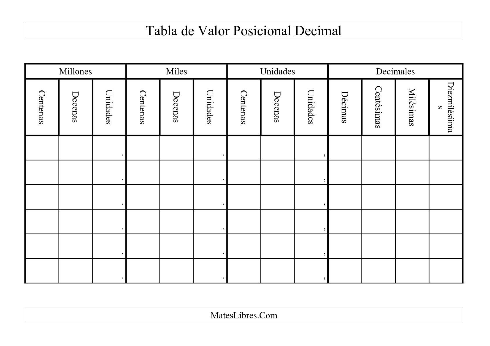 La Tabla de Valor Posicional Decimal Hoja de Ejercicio de Decimales