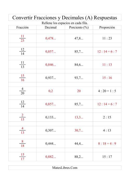 Convertir entre Decimales, Fracciones, Porcientos y Proporciones (A)