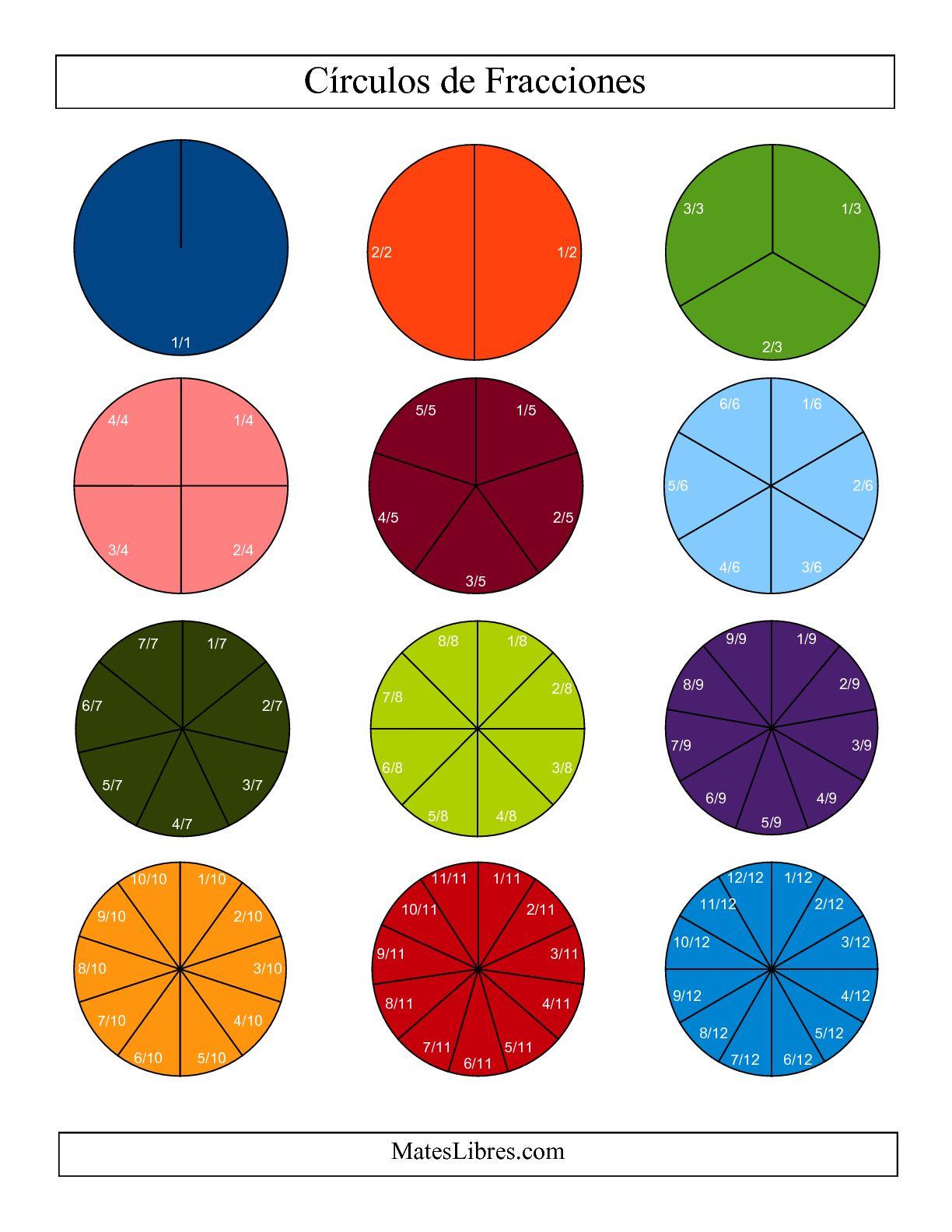 La Círculos de Colores de Fracciones con Etiquetas (Pequeño) (D) Hoja de Ejercicio de Fracciones