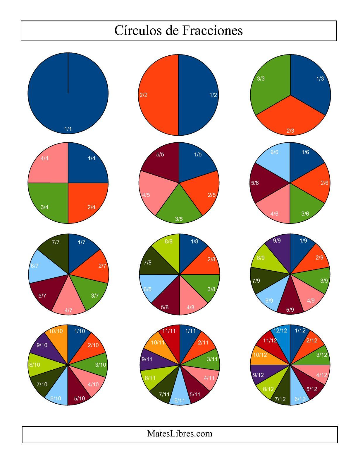La Círculos Multicolores de Fracciones con Etiquetas (Pequeño) (E) Hoja de Ejercicio de Fracciones