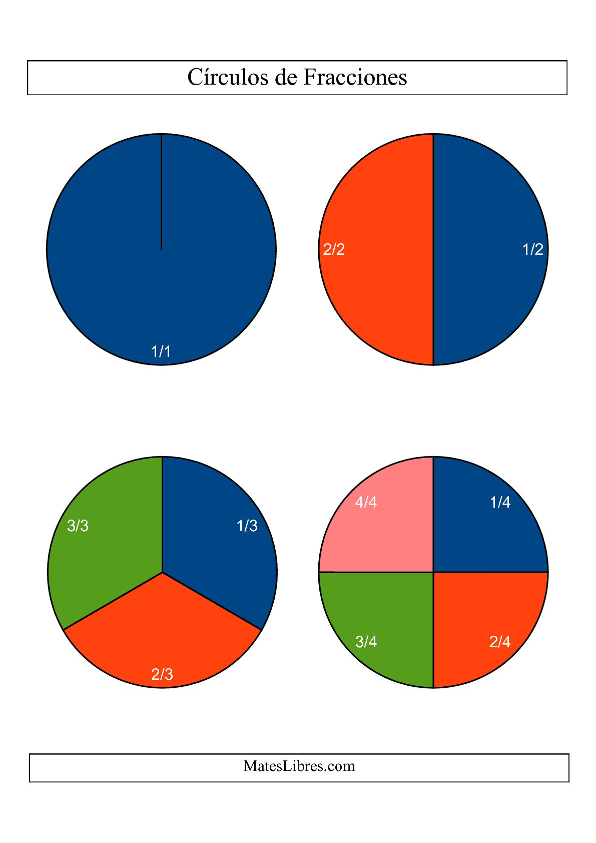 La Todos los Círculos de Fracciones con Etiquetas (Todas) Hoja de Ejercicio de Fracciones