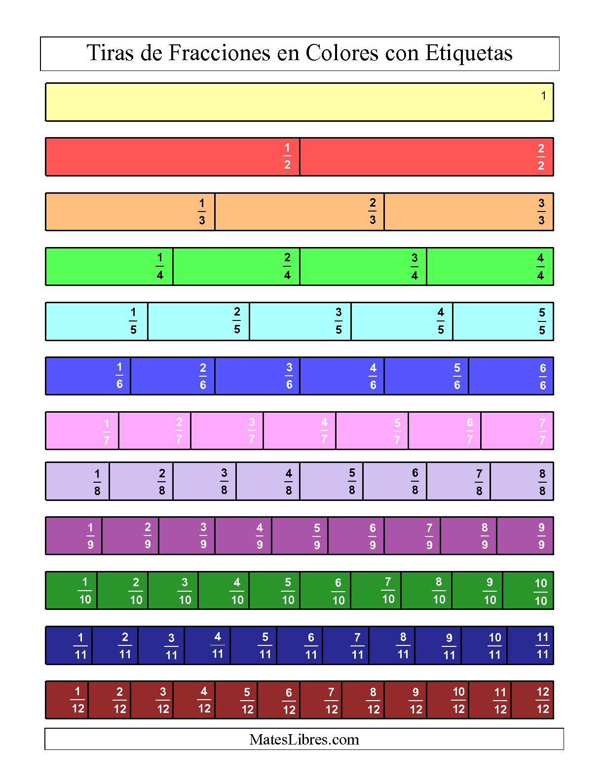 La Tiras de Fracciones a Color con Etiquetas Hoja de Ejercicio de Fracciones