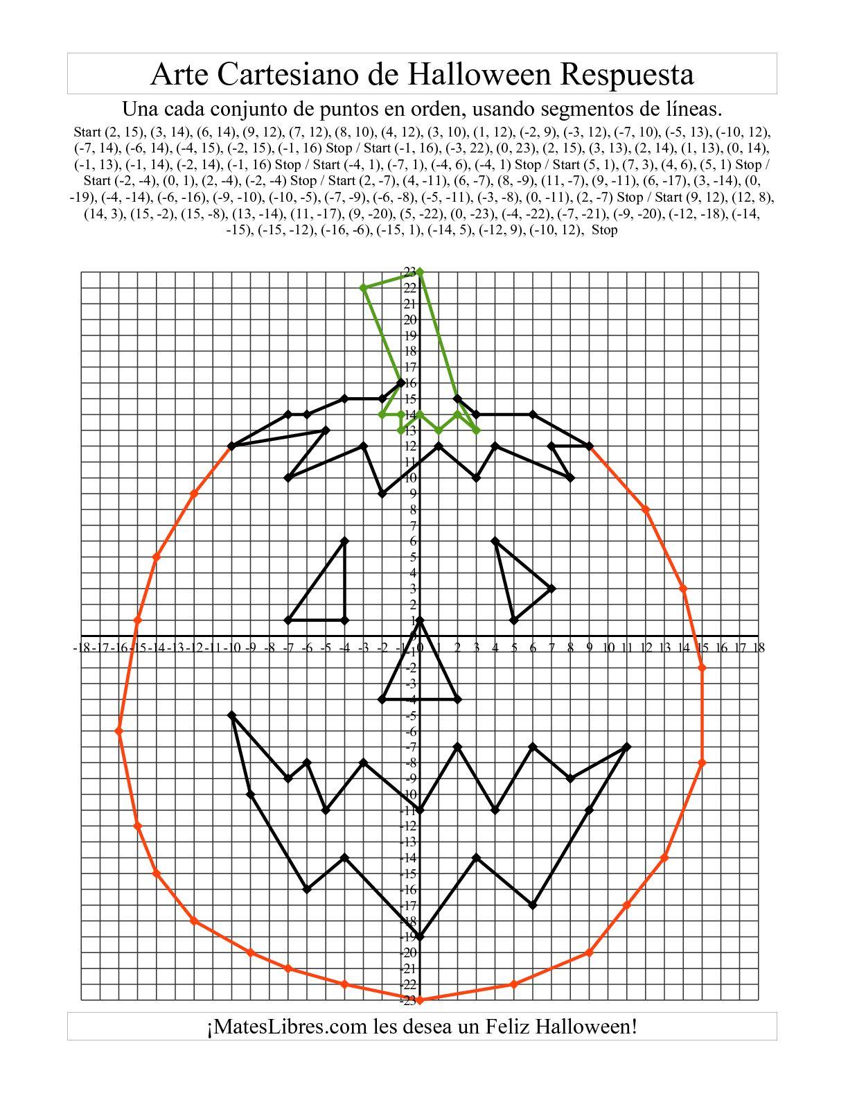 Arte Cartesiano de Halloween -- Calabaza Hojas de Ejercicios de ...