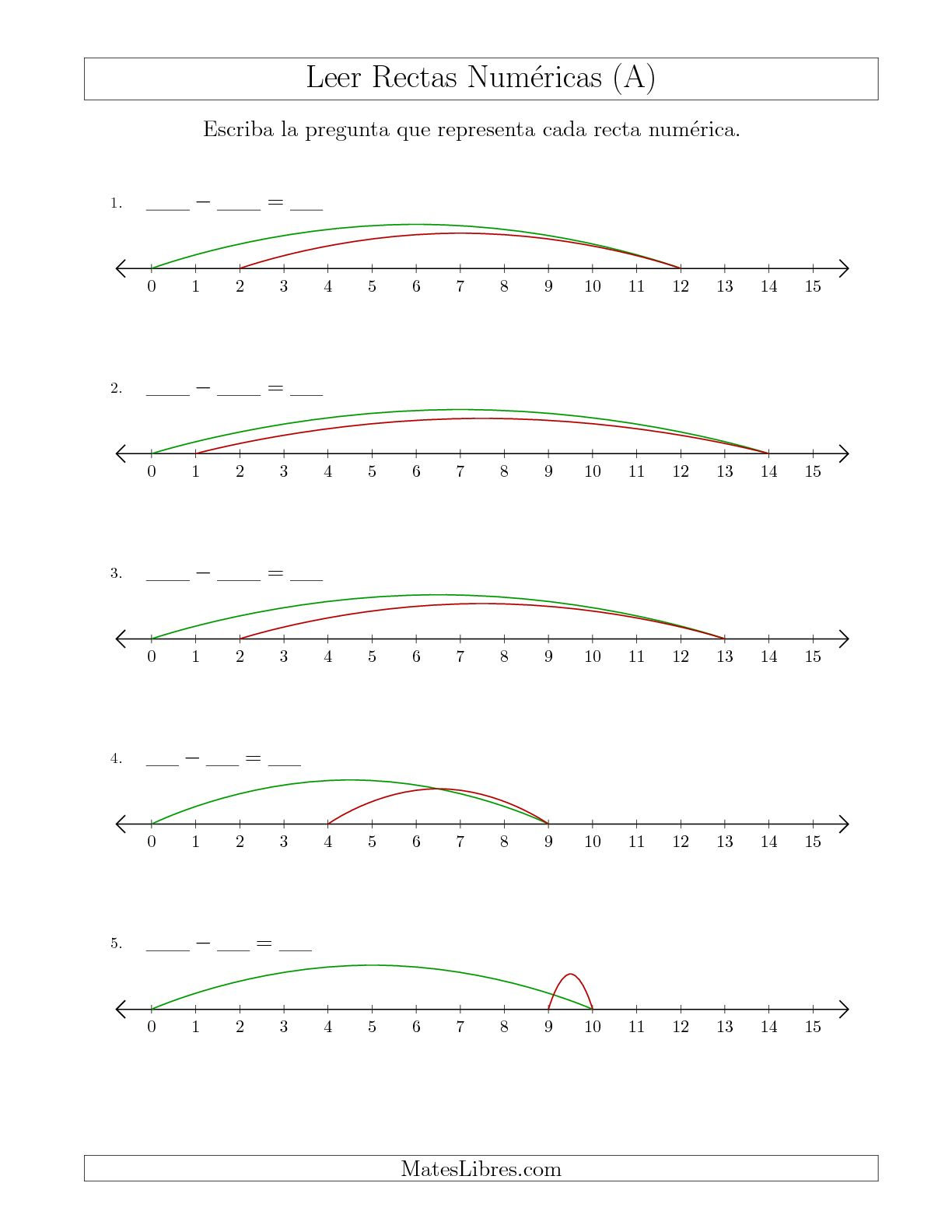 La Determinar Ejercicios de Resta a Partir de Rectas Numéricas Hasta 15 (A) Hoja de Ejercicio de Rectas Numéricas