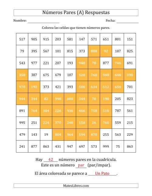 Colorear Celdas con Números Pares para Dibujar una Imagen (A)
