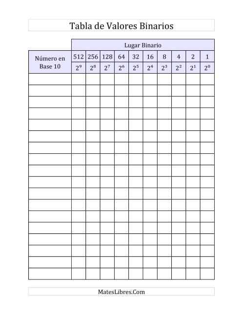 Tabla de Valor Posicional de los Números Binarios