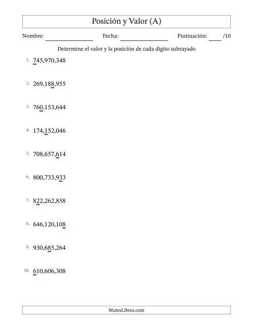 Valor Posicional en Números Enteros Hasta Centenas de Millón (A)